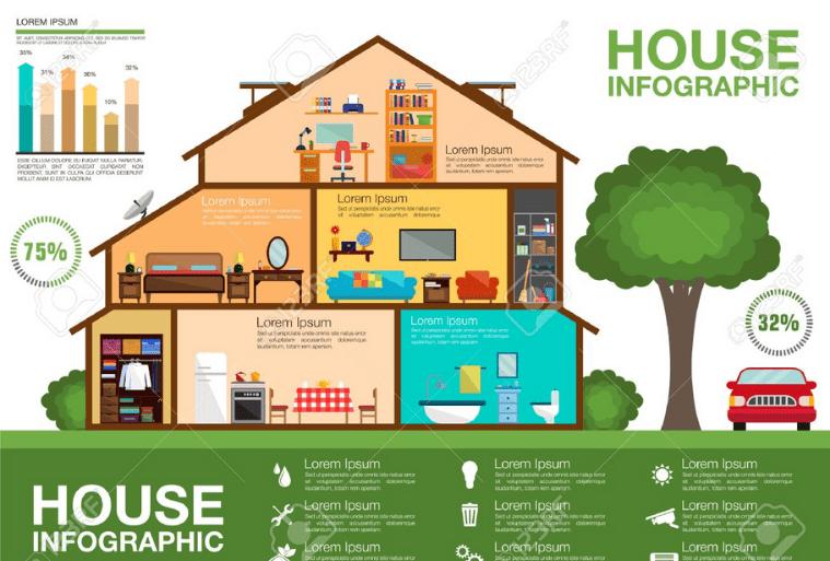 Sunita-Developers-house-business