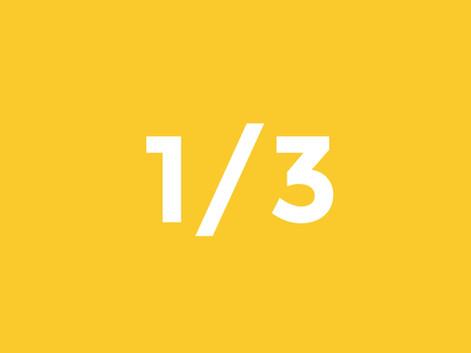 Tag 122: 1/3 des Projekts ist schon geschafft, aber das war erst der Anfang