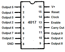 CD4017 Pin out.png