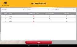Leaderboard Example