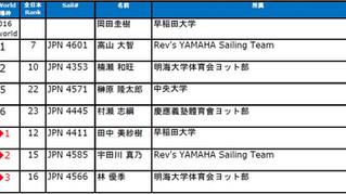 470 Junior World 江の島 の関東水域出場権利獲得者一覧