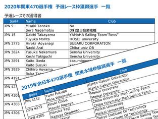 2020年関東470選手権 参加資格選手のご案内