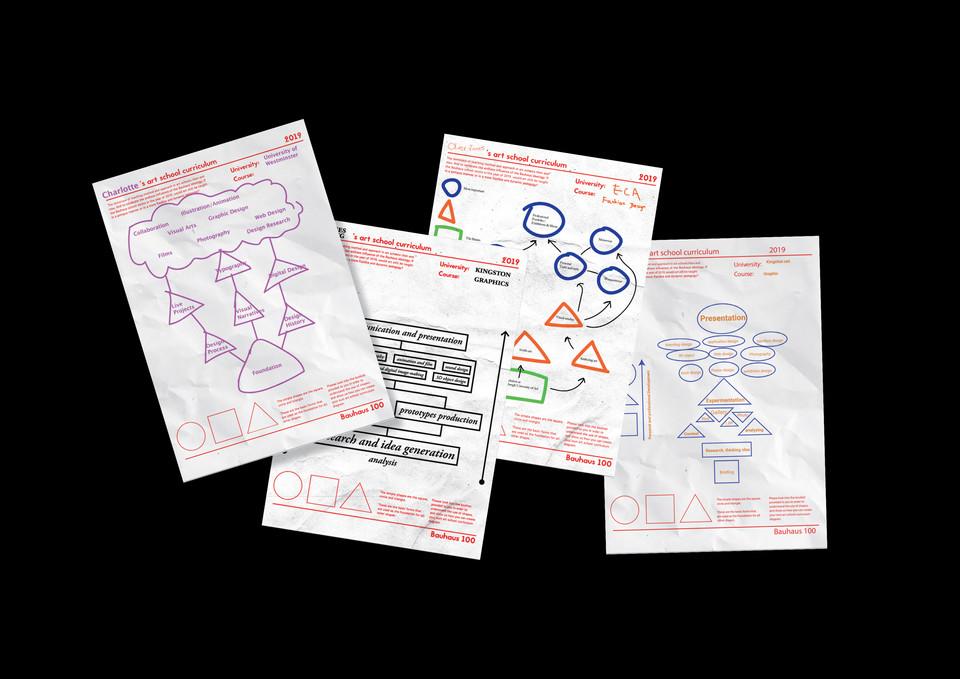 The Art School Curriculums