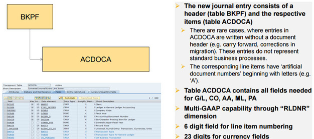 for all entries in sap hana