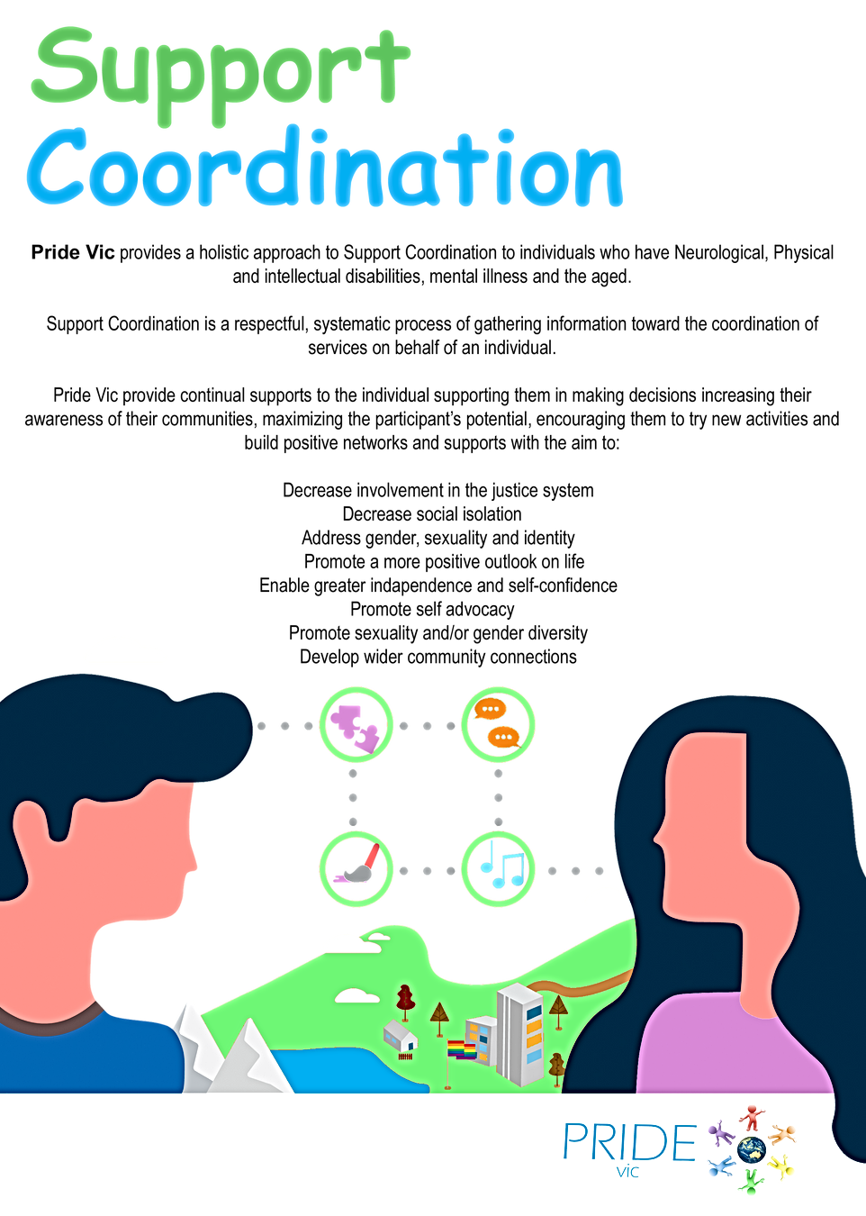 Support Coordination Web Version.png