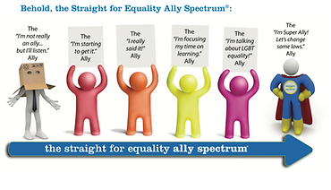 PFLAG Ally Spectrum.png