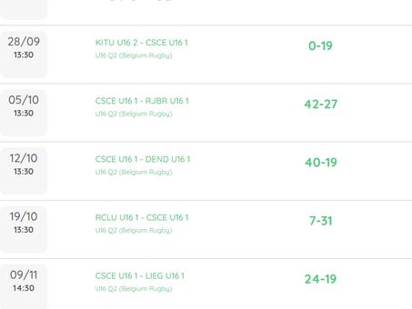 U16 - Last Matchday results Q2