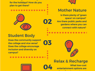 5 factors you should consider before choosing a college