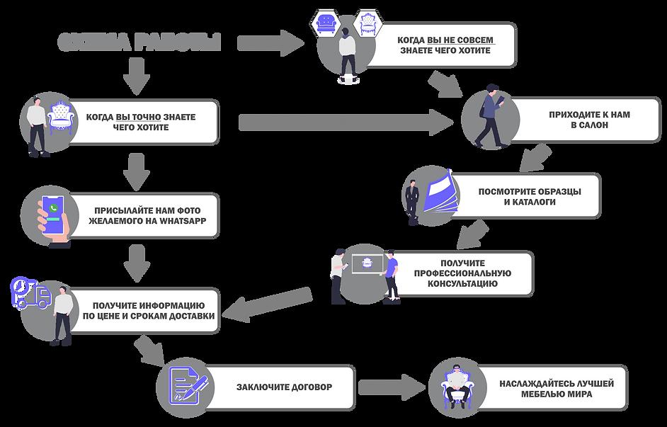 Схема работы 1.png