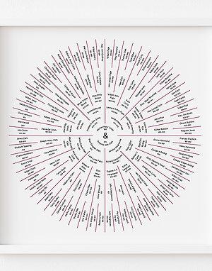 Family Tree Chart Minimalist - 7 Generations