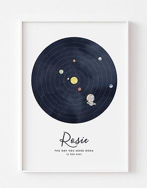 Planet Map Night Sky | Personalised Print