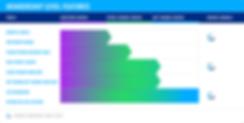 TraderGenius_Memberships_Chart_Edit.png