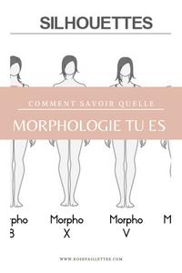 Comment savoir quelle morphologie tu es
