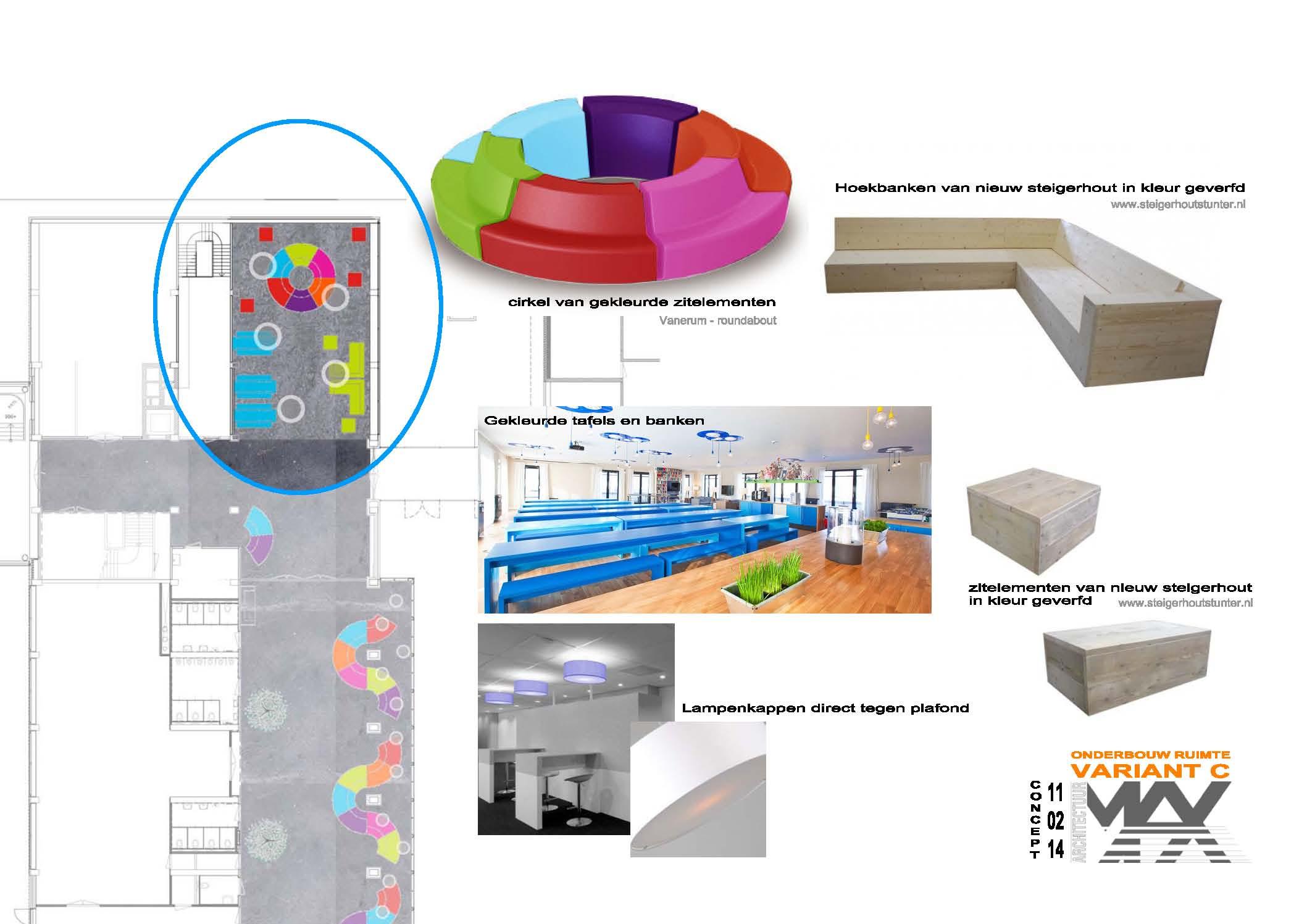 concept inrichting ruimte onderbouw