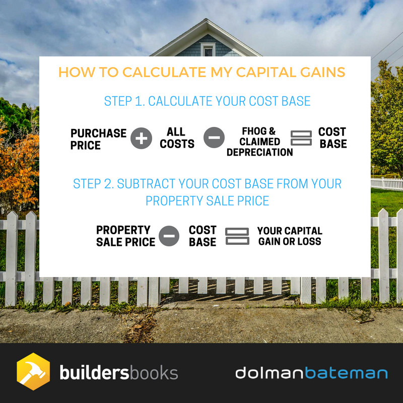 calculate my capital gains