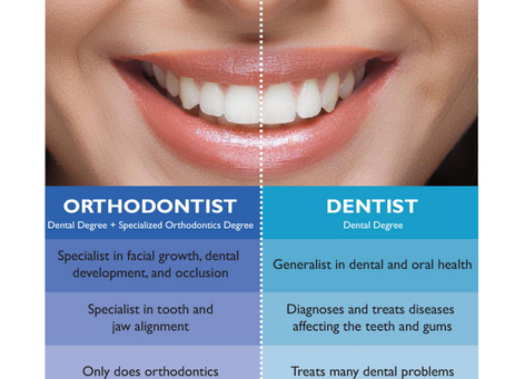 The difference between a Dentist and an Orthodontist.
