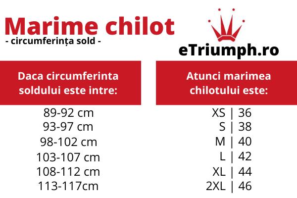 Marime Chilot.png