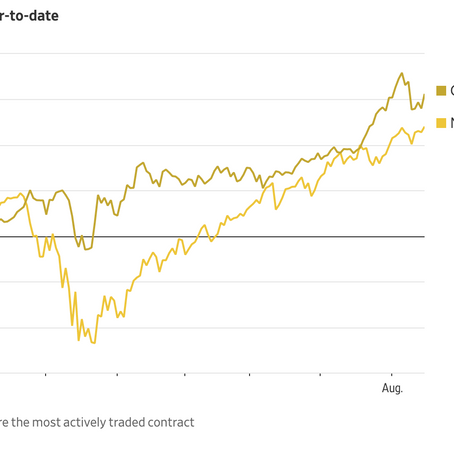 WSJ: Why Gold Prices Hit New Heights as Warren Buffett Bets on Gold Market