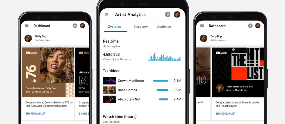 Youtube Launches New Real-Time Analytics for Artists Dashboard