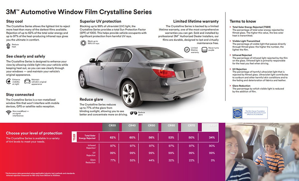 3m crystalline 2.jpg