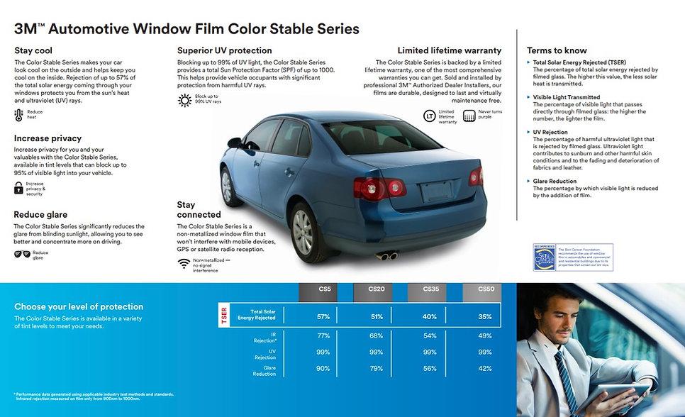 3m colorstable 2.jpg