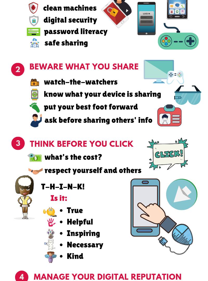 children's digital life skills.png