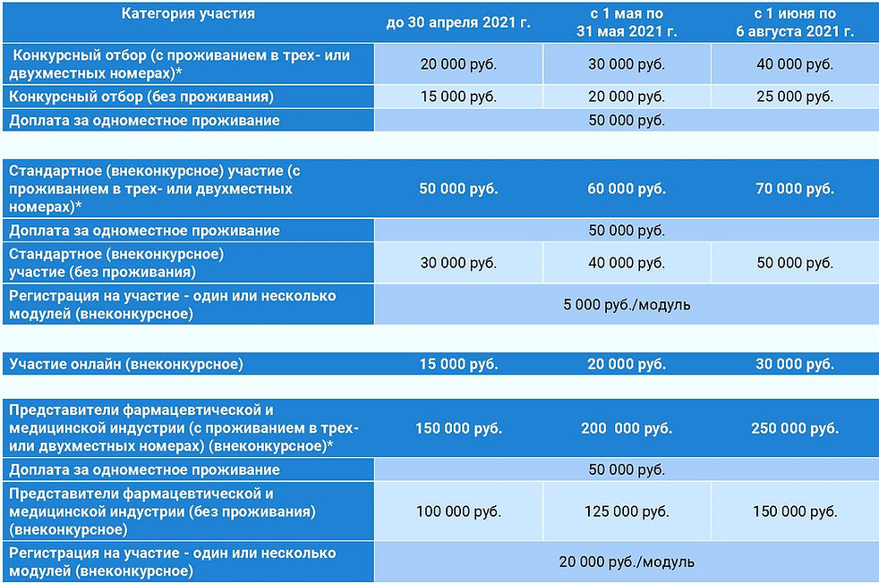 Registration_Rates_X_EAFO_Basic_Medical_