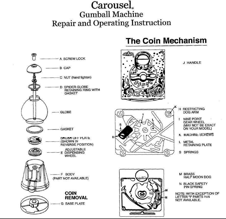 carousel-gumball-machine-parts.jpg