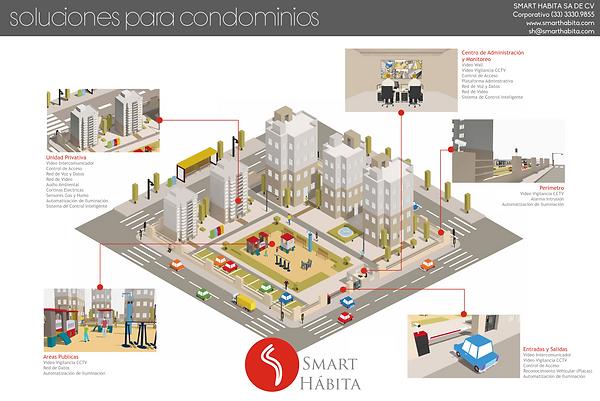 SH Soluciones para Condominios v01 copy.