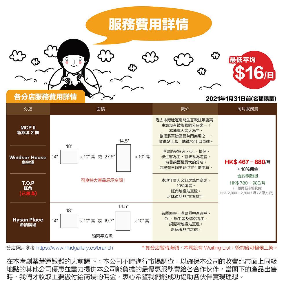 寄賣詳情_20201229-05.jpg