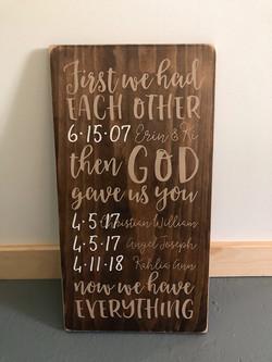 Custom Family Wood Sign