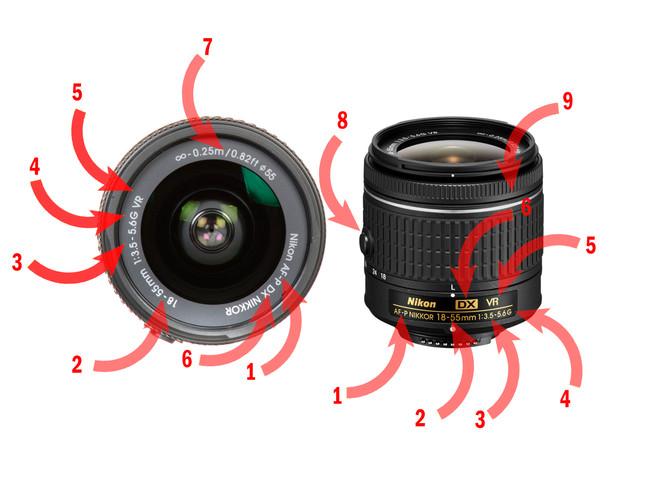 Nomenclatura lente básico Nikon 18 - 55mm 1:3,5 - 5,6