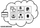 cloud-services.png