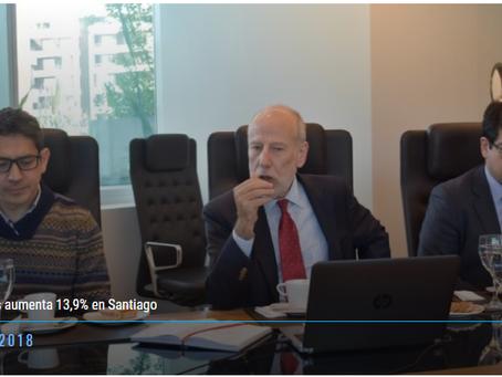 Venta de viviendas aumenta 13,9% en Santiago, según informe CCHC.