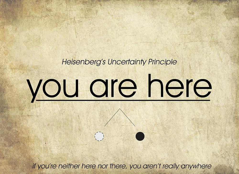 Heisenberg's Uncertainty Principle Illustrated