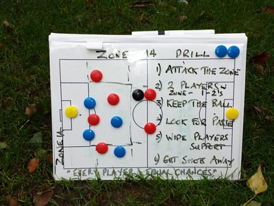 Premier League Club Coaching staff  to run a training Masterclass for the Hawks