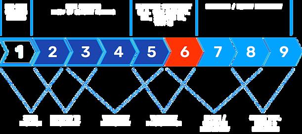 Diagram-TRL6-w1065px_DBback-v1.png