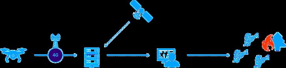 Diagram-solution-w1500px_DBback-v1.png