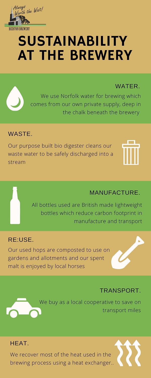 Beeston Brewery Sustainability.png