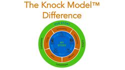 KnockModel
