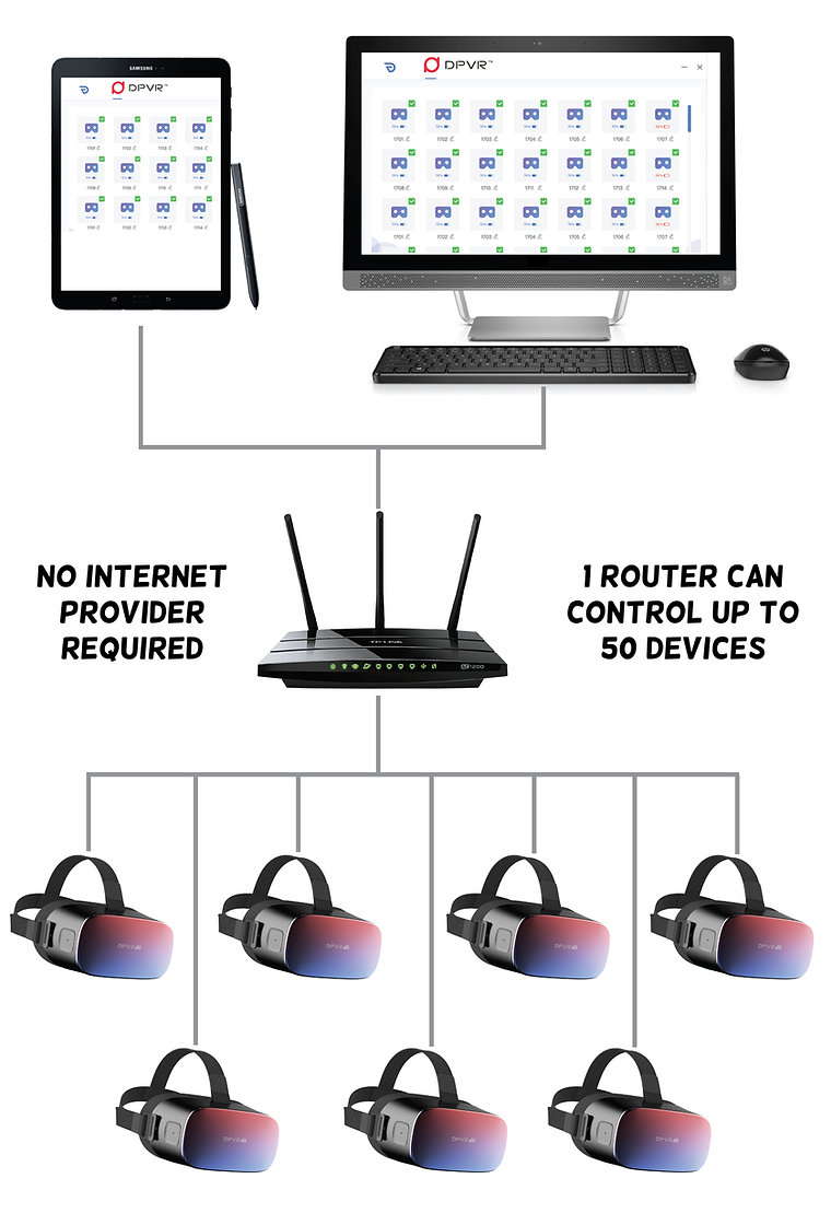 WirelessVR JPG- DPVR-01.jpg