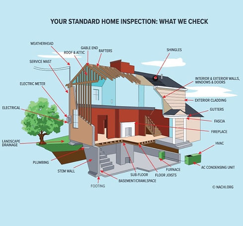 standard-home-inspection-image_edited_ed