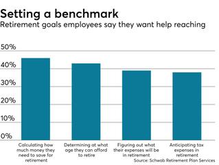 Financial wellness an essential employee benefit
