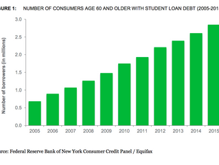 Student loan debt isn't just a millennial problem