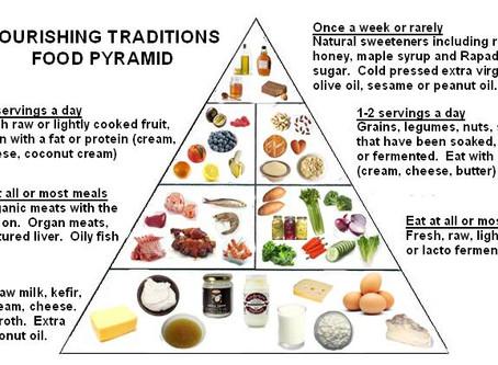 REAL FOOD PYRAMID
