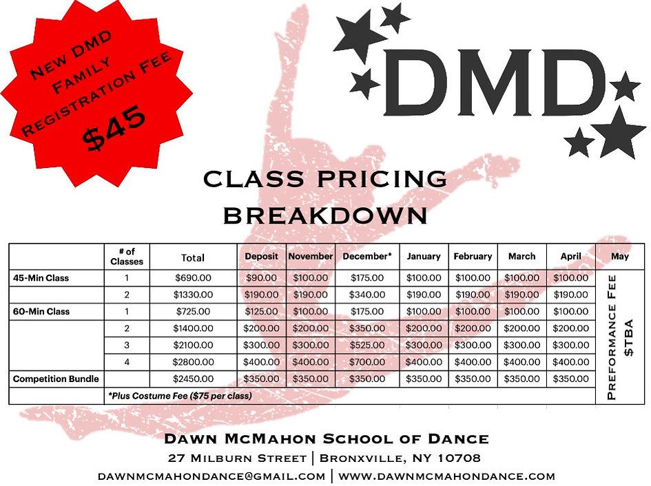 Class Price Breakdown_2020_21.jpg