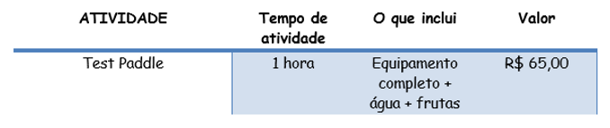 Tabela Test paddle