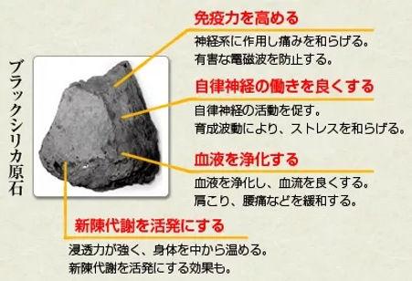 ブラックシリカ原石,免疫力を高める,自律神経の働きを良くする,血液を浄化する,新陳代謝を活発にする