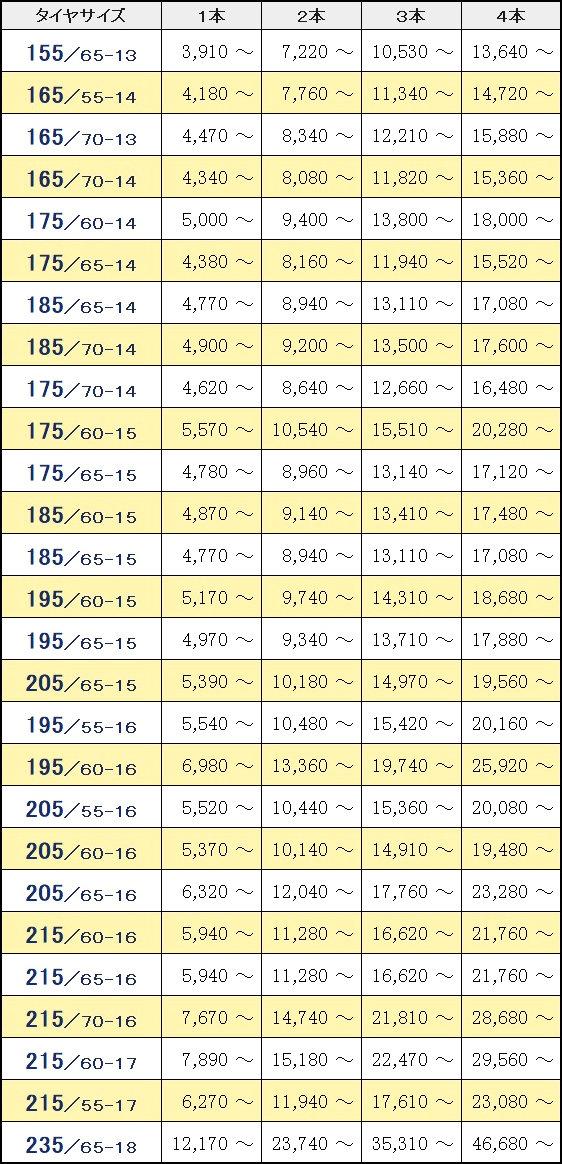 タイヤ価格表 2018.10.12.jpg