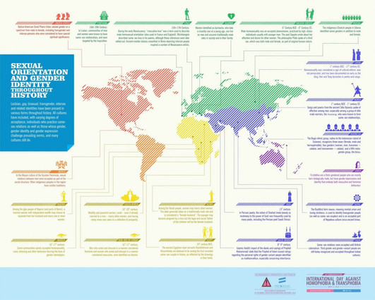 lgbt global history.jpg